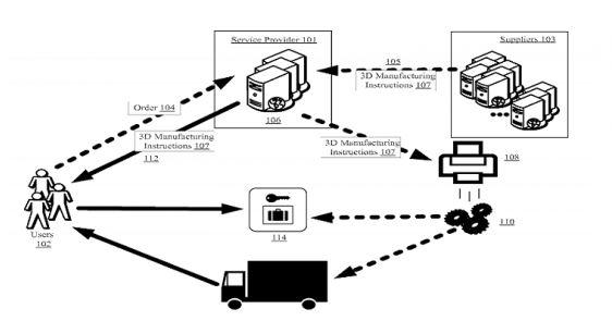 amazon,3d nyomtatás,kiszállítás,logisztika