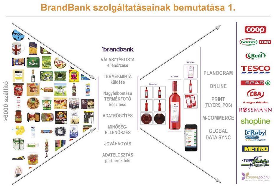 brandbank3